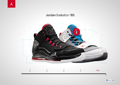 Air Jordan Evolution '85